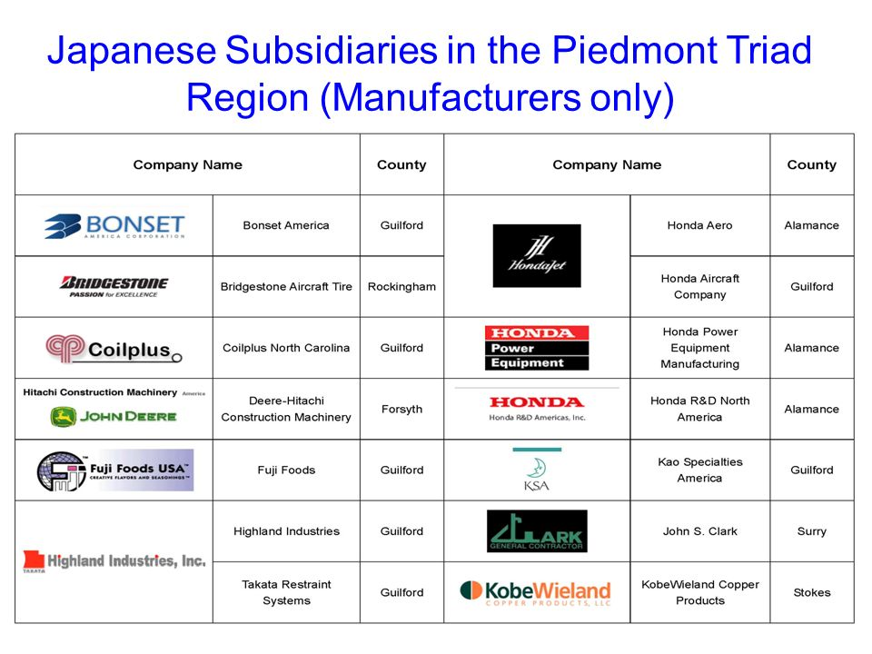 4 Japanese Subsidiaries in the Piedmont Triad Region (Manufacturers only)