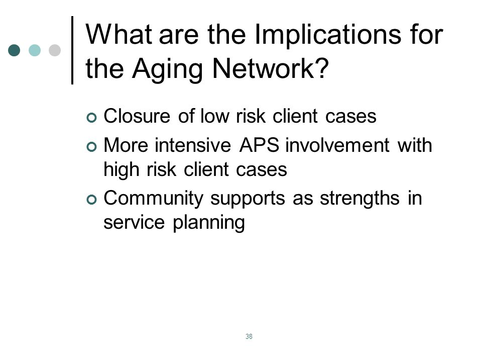 What are the Implications for the Aging Network.