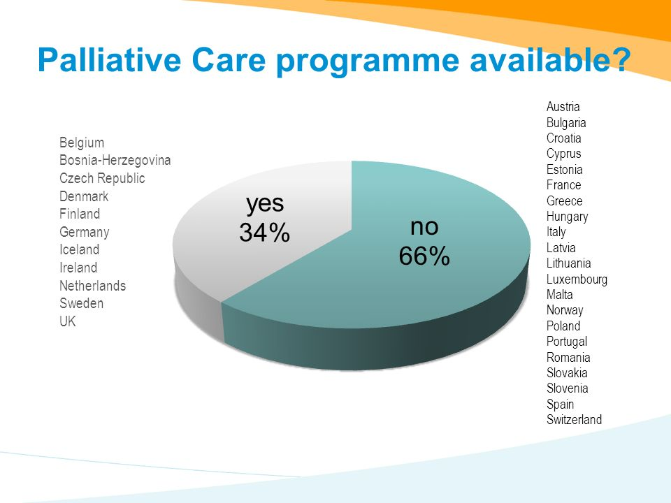 Palliative Care programme available