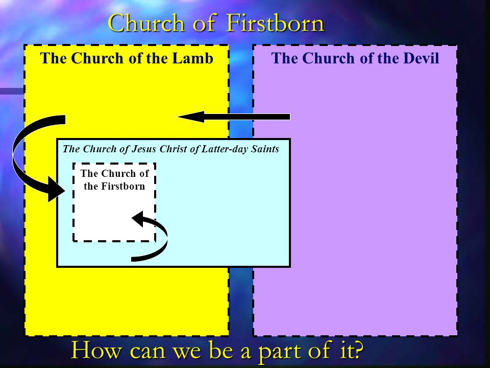 The Church of the LambThe Church of the Devil The Church of Jesus Christ of Latter-day Saints The Church of the Firstborn Church of Firstborn How can we be a part of it