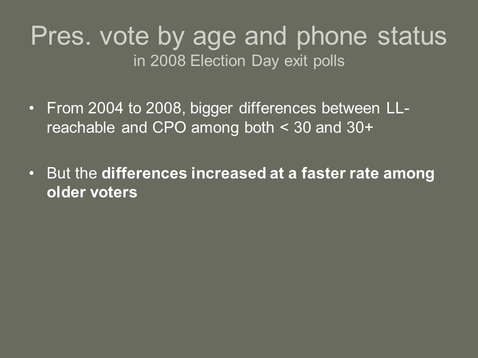 From 2004 to 2008, bigger differences between LL- reachable and CPO among both < 30 and 30+ But the differences increased at a faster rate among older voters