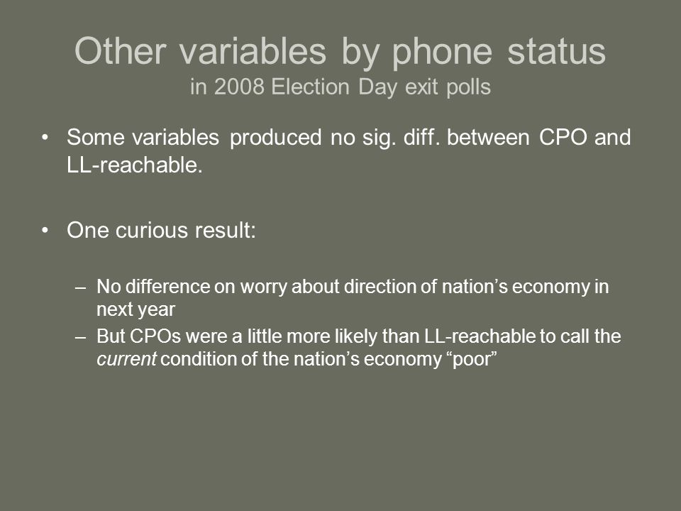 Other variables by phone status in 2008 Election Day exit polls Some variables produced no sig.