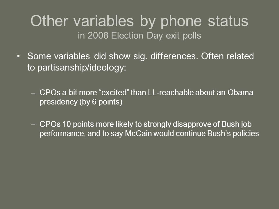 Other variables by phone status in 2008 Election Day exit polls Some variables did show sig.