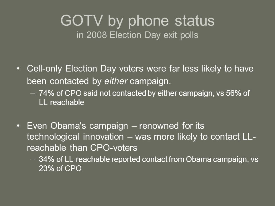 GOTV by phone status in 2008 Election Day exit polls Cell-only Election Day voters were far less likely to have been contacted by either campaign.