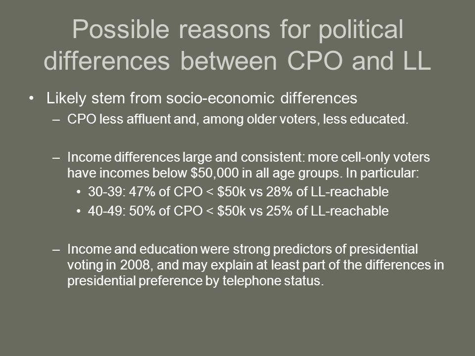 Possible reasons for political differences between CPO and LL Likely stem from socio-economic differences –CPO less affluent and, among older voters, less educated.
