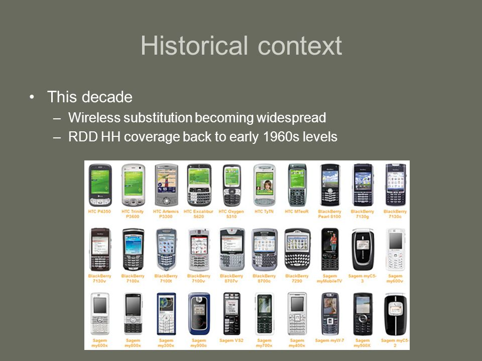 Historical context This decade –Wireless substitution becoming widespread –RDD HH coverage back to early 1960s levels