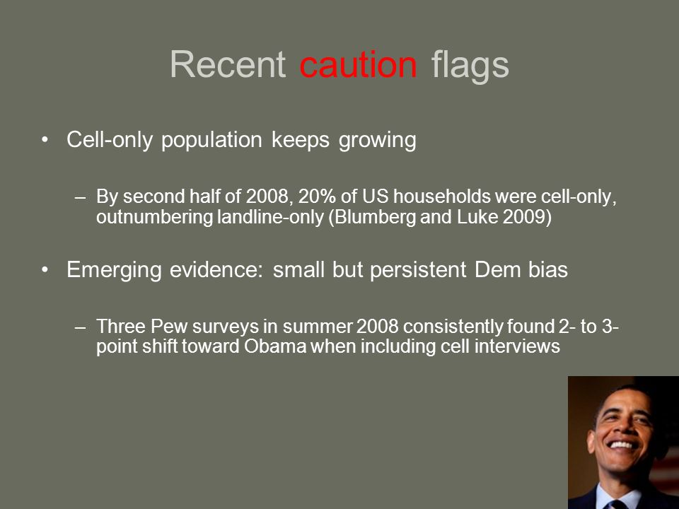 Recent caution flags Cell-only population keeps growing –By second half of 2008, 20% of US households were cell-only, outnumbering landline-only (Blumberg and Luke 2009) Emerging evidence: small but persistent Dem bias –Three Pew surveys in summer 2008 consistently found 2- to 3- point shift toward Obama when including cell interviews