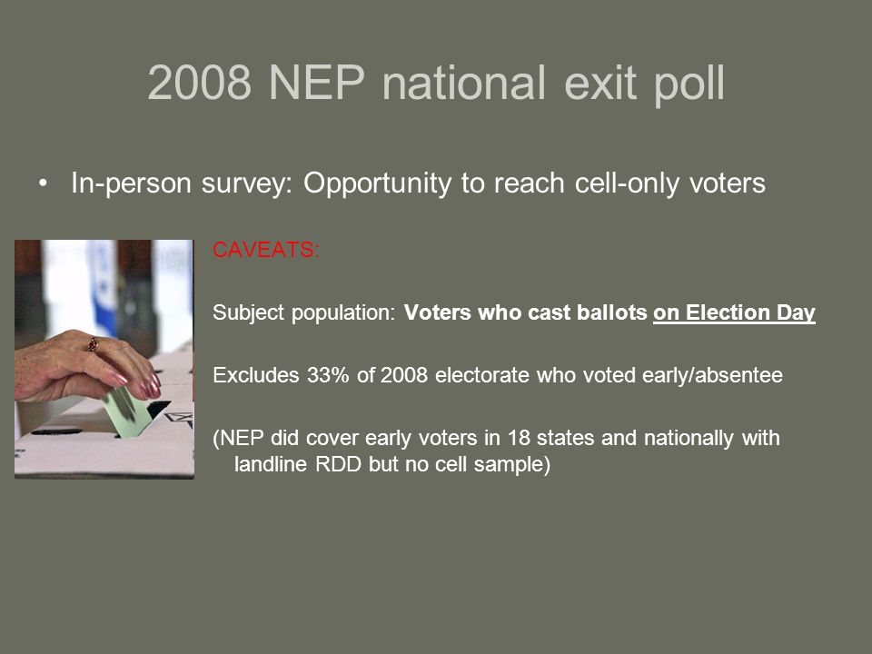 2008 NEP national exit poll In-person survey: Opportunity to reach cell-only voters CAVEATS: Subject population: Voters who cast ballots on Election Day Excludes 33% of 2008 electorate who voted early/absentee (NEP did cover early voters in 18 states and nationally with landline RDD but no cell sample)