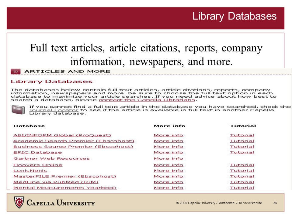 © 2005 Capella University - Confidential - Do not distribute34 Databases and Resources – Articles & More