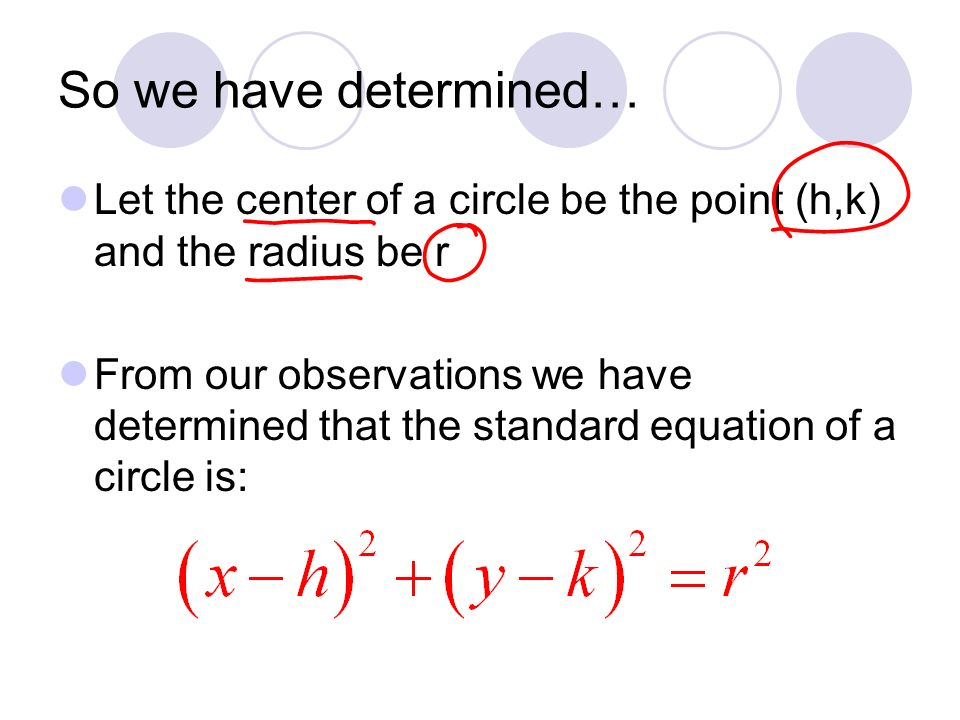 So we have determined… Let the center of a circle be the point (h,k) and the radius be r From our observations we have determined that the standard equation of a circle is: