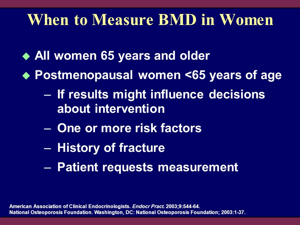 When to Measure BMD in Women All women 65 years and older Postmenopausal women <65 years of age –If results might influence decisions about intervention –One or more risk factors –History of fracture –Patient requests measurement American Association of Clinical Endocrinologists.