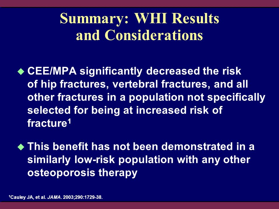 Summary: WHI Results and Considerations CEE/MPA significantly decreased the risk of hip fractures, vertebral fractures, and all other fractures in a population not specifically selected for being at increased risk of fracture 1 This benefit has not been demonstrated in a similarly low-risk population with any other osteoporosis therapy 1 Cauley JA, et al.