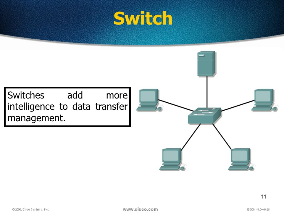 11 Switch Switches add more intelligence to data transfer management.