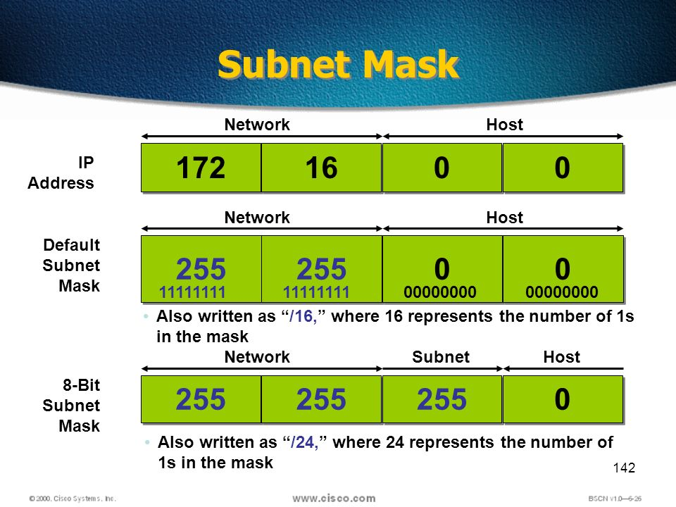 142 Subnet Mask 172 16 0 0 0 0 255 0 0 0 0 0 0 IP Address Default Subnet Mask 8-Bit Subnet Mask NetworkHost NetworkHost NetworkSubnetHost Also written as /16, where 16 represents the number of 1s in the mask Also written as /24, where 24 represents the number of 1s in the mask 11111111 00000000