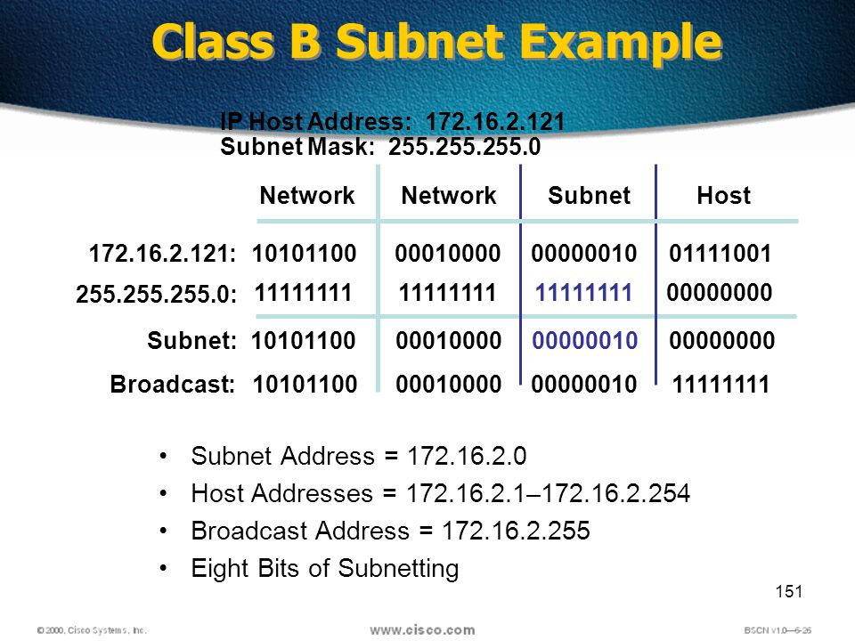 151 IP Host Address:172.16.2.121 Subnet Mask: 255.255.255.0 Subnet Address = 172.16.2.0 Host Addresses = 172.16.2.1–172.16.2.254 Broadcast Address = 172.16.2.255 Eight Bits of Subnetting NetworkSubnetHost 10101100000100000000001011111111 172.16.2.121: 255.255.255.0: 10101100 11111111 Subnet:1010110000010000 11111111 00000010 11111111 01111001 00000000 Class B Subnet Example Broadcast: Network