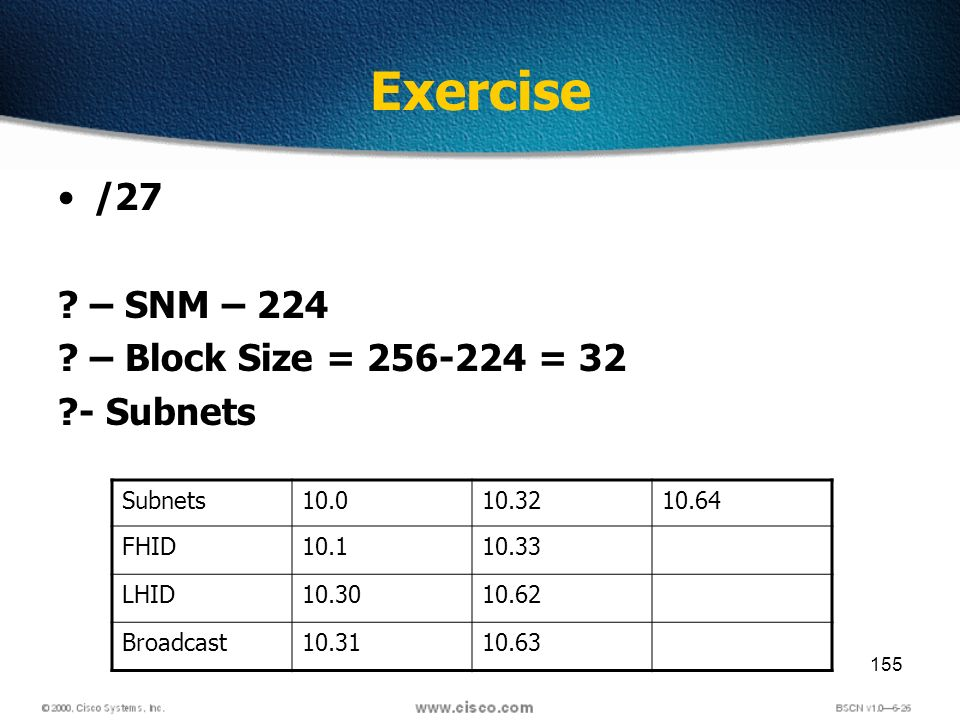 155 Exercise /27 . – SNM – 224 .