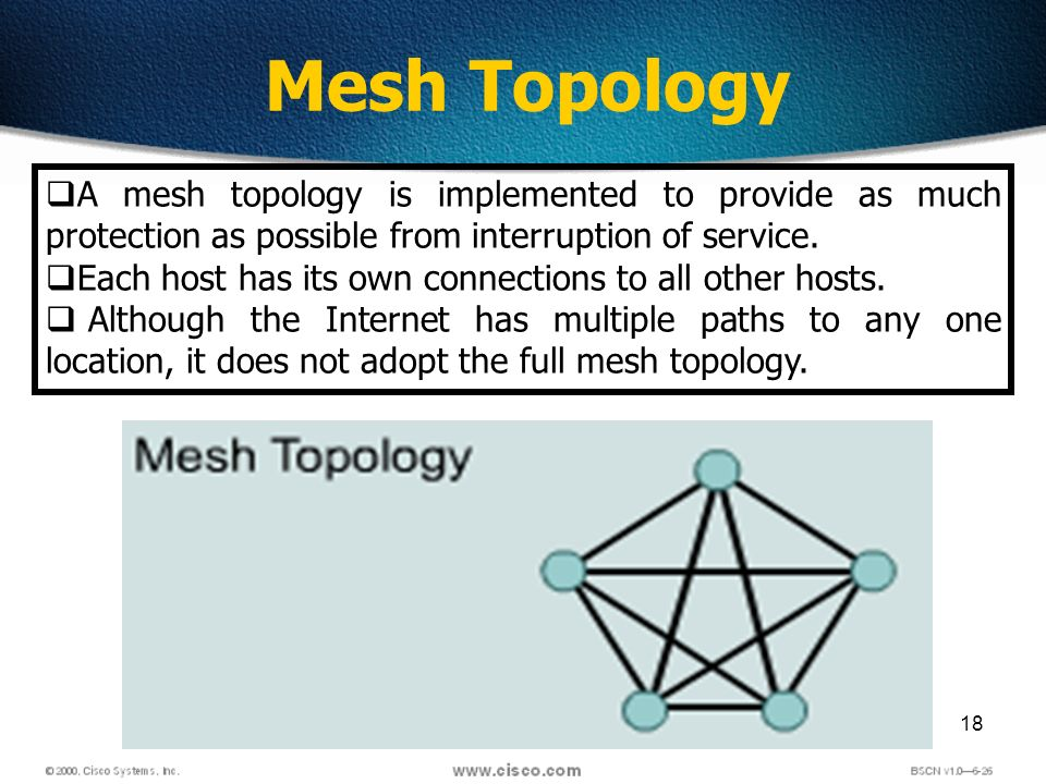 18 Mesh Topology A mesh topology is implemented to provide as much protection as possible from interruption of service.