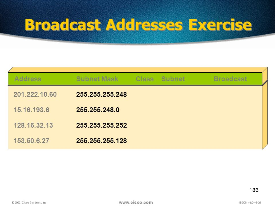 186 Broadcast Addresses Exercise AddressClassSubnetBroadcast 201.222.10.60255.255.255.248 Subnet Mask 15.16.193.6255.255.248.0 128.16.32.13255.255.255.252 153.50.6.27255.255.255.128