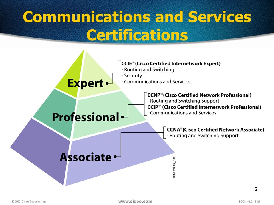2 Communications and Services Certifications