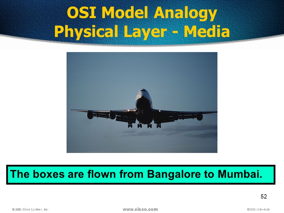 52 OSI Model Analogy Physical Layer - Media The boxes are flown from Bangalore to Mumbai.