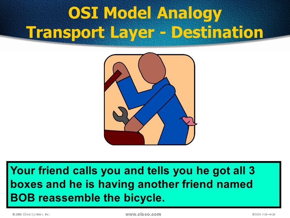 55 OSI Model Analogy Transport Layer - Destination Your friend calls you and tells you he got all 3 boxes and he is having another friend named BOB reassemble the bicycle.
