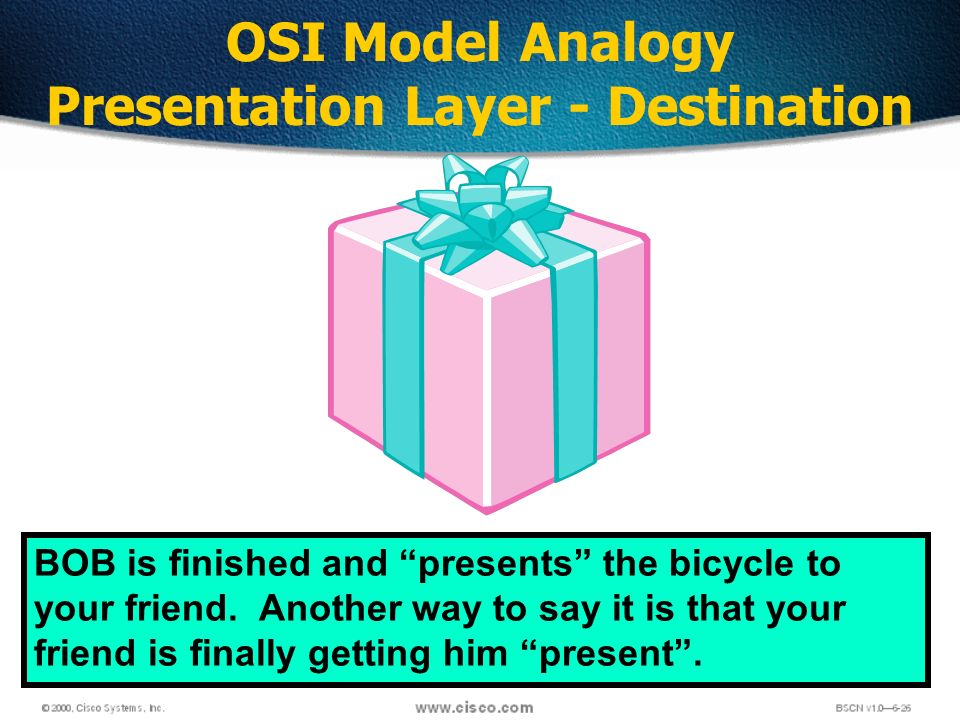 57 OSI Model Analogy Presentation Layer - Destination BOB is finished and presents the bicycle to your friend.