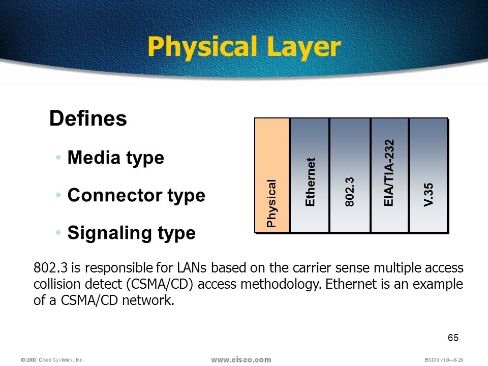 65 Physical Layer Defines Media type Connector type Signaling type Ethernet 802.3 V.35 Physical EIA/TIA-232 802.3 is responsible for LANs based on the carrier sense multiple access collision detect (CSMA/CD) access methodology.