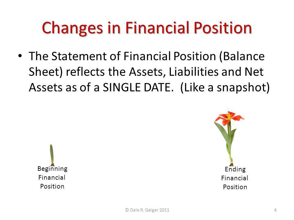 Changes in Financial Position The Statement of Financial Position (Balance Sheet) reflects the Assets, Liabilities and Net Assets as of a SINGLE DATE.