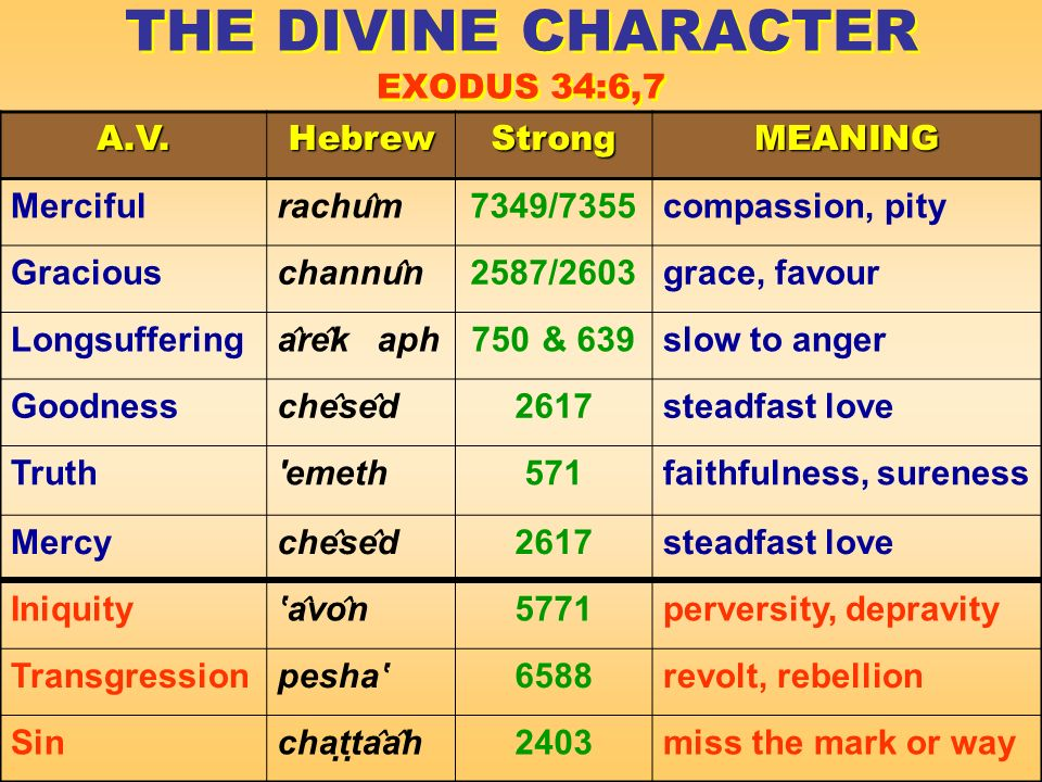 THE DIVINE CHARACTER EXODUS 34:6,7 A.V.HebrewStrongMEANING Merciful rachu ̂ m 7349/7355compassion, pity Gracious channu ̂ n 2587/2603grace, favour Longsuffering a ̂ re ̂ k aph 750 & 639slow to anger Goodness che ̂ se ̂ d 2617steadfast love Truth emeth571faithfulness, sureness Mercy che ̂ se ̂ d 2617steadfast love Iniquity a ̂ vo ̂ n 5771perversity, depravity Transgressionpesha6588revolt, rebellion Sin chaṭṭa ̂ a ̂ h 2403miss the mark or way