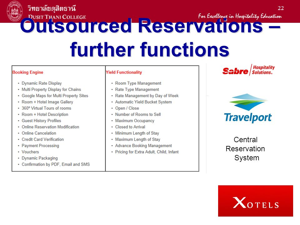 22 Outsourced Reservations – further functions Central Reservation System