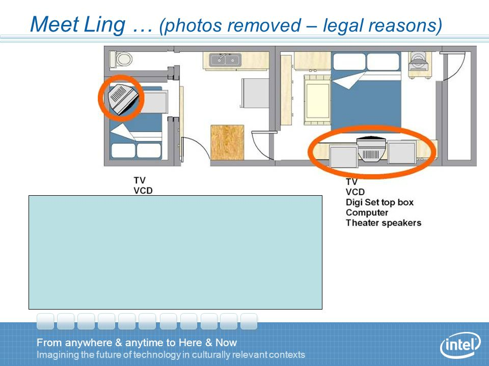 From anywhere & anytime to Here & Now Imagining the future of technology in culturally relevant contexts Meet Ling … (photos removed – legal reasons)
