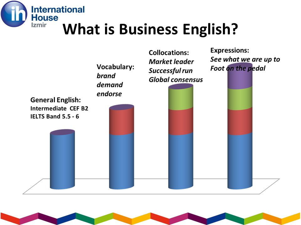 What is Business English