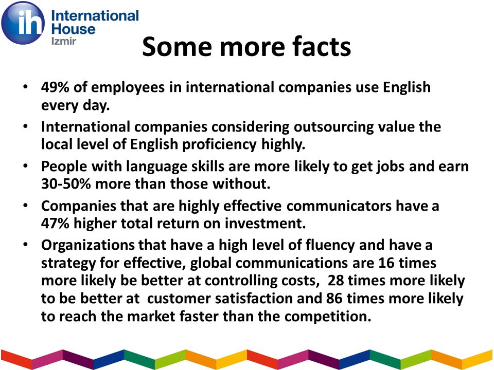 Some more facts 49% of employees in international companies use English every day.