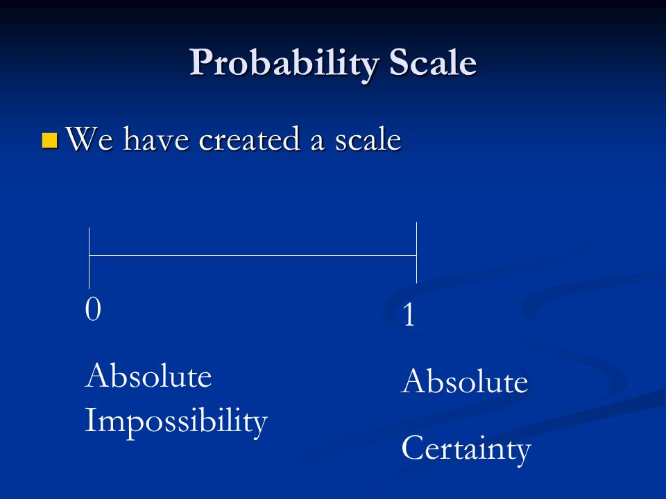 Probability Scale We have created a scale We have created a scale 0 Absolute Impossibility 1 Absolute Certainty