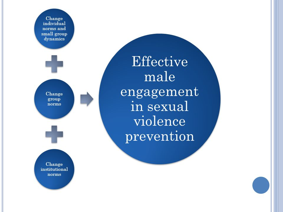 Change individual norms and small group dynamics Change group norms Change institutional norms Effective male engagement in sexual violence prevention