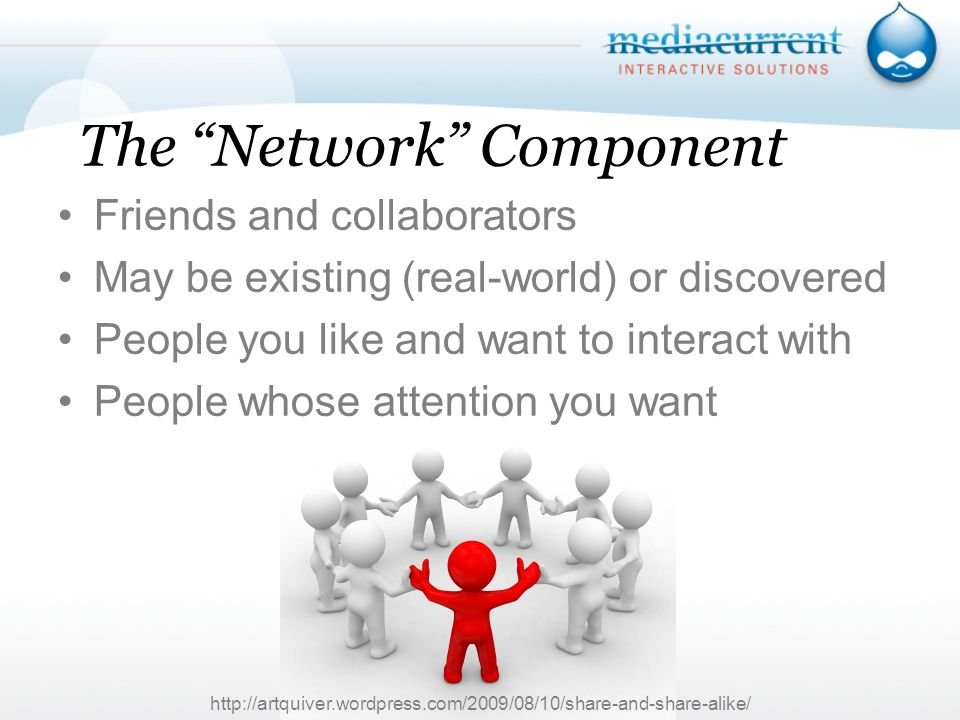 The Network Component Friends and collaborators May be existing (real-world) or discovered People you like and want to interact with People whose attention you want