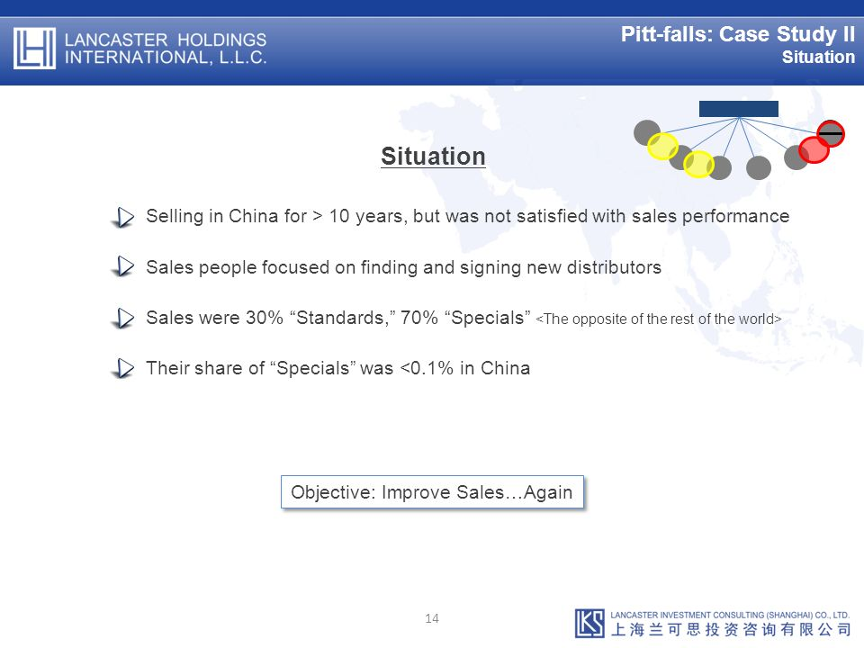 Selling in China for > 10 years, but was not satisfied with sales performance Sales people focused on finding and signing new distributors Sales were 30% Standards, 70% Specials Their share of Specials was <0.1% in China Situation Objective: Improve Sales…Again 14 Pitt-falls: Case Study II Situation