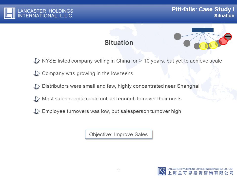 NYSE listed company selling in China for > 10 years, but yet to achieve scale Company was growing in the low teens Distributors were small and few, highly concentrated near Shanghai Most sales people could not sell enough to cover their costs Employee turnovers was low, but salesperson turnover high Situation Objective: Improve Sales 9 Pitt-falls: Case Study I Situation