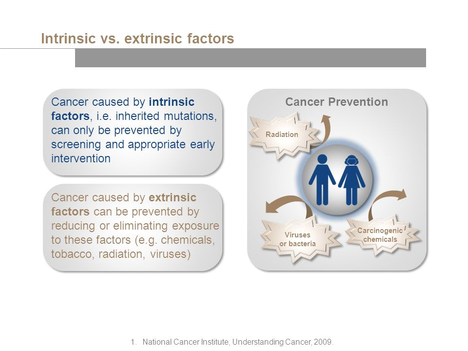 Intrinsic vs. extrinsic factors Cancer caused by intrinsic factors, i.e.