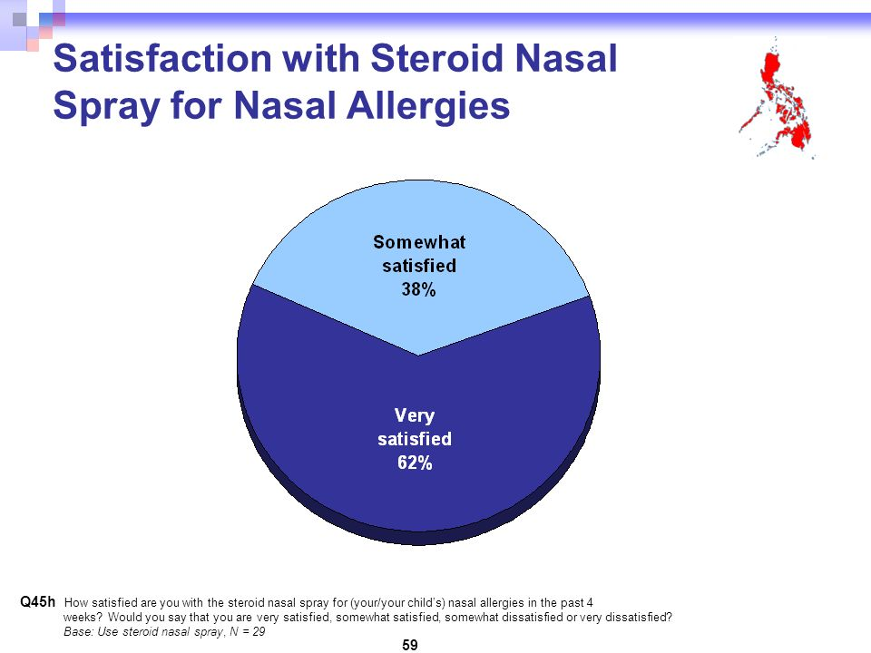 59 Satisfaction with Steroid Nasal Spray for Nasal Allergies Q45h How satisfied are you with the steroid nasal spray for (your/your childs) nasal allergies in the past 4 weeks.