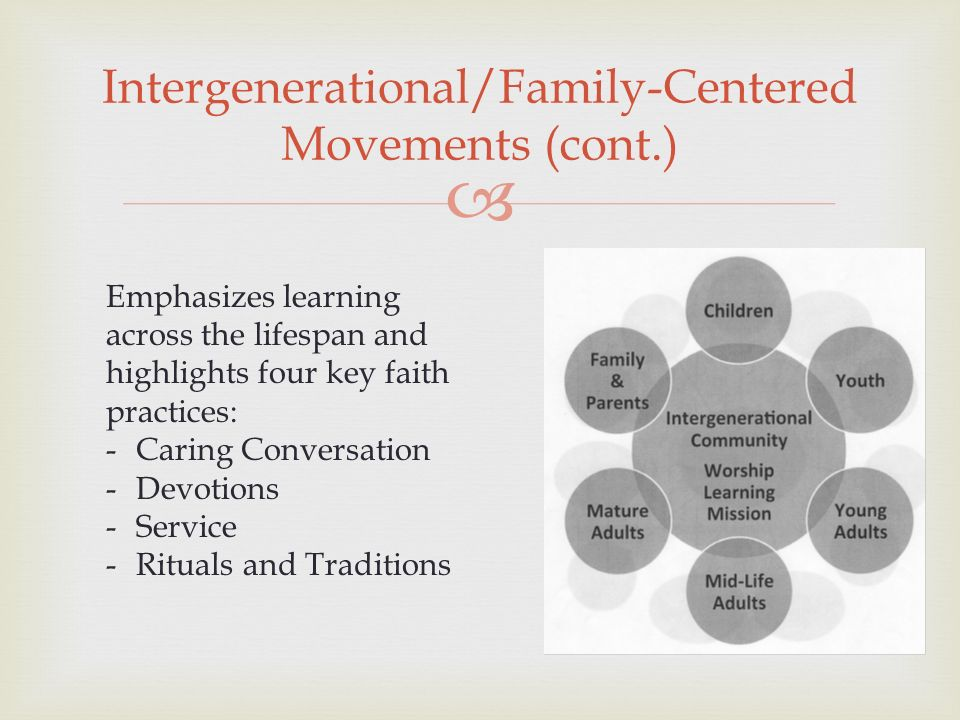 Intergenerational/Family-Centered Movements (cont.) Emphasizes learning across the lifespan and highlights four key faith practices: -Caring Conversation -Devotions -Service -Rituals and Traditions