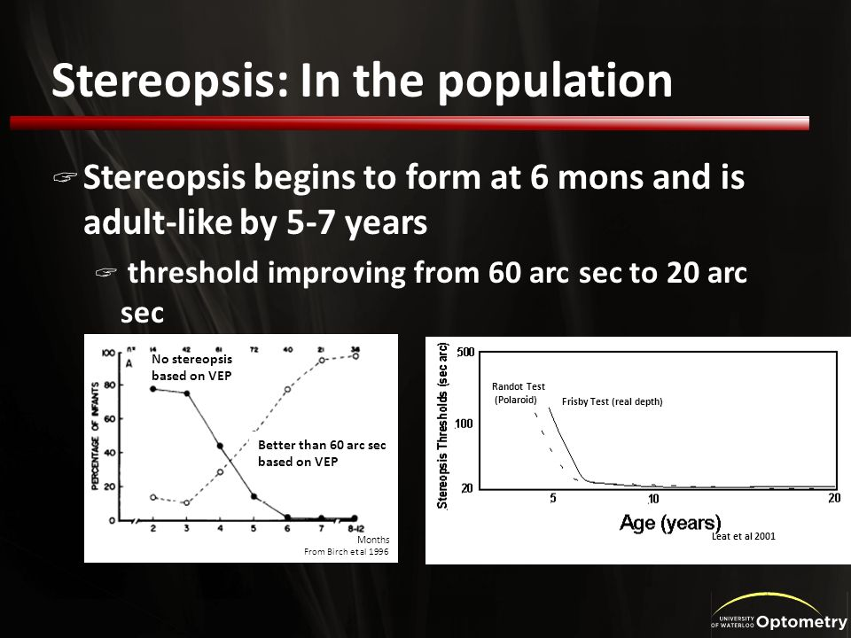Stereopsis: In the population Stereopsis begins to form at 6 mons and is adult-like by 5-7 years threshold improving from 60 arc sec to 20 arc sec Months From Birch et al 1996 Better than 60 arc sec based on VEP No stereopsis based on VEP Leat et al 2001 Frisby Test (real depth) Randot Test (Polaroid)