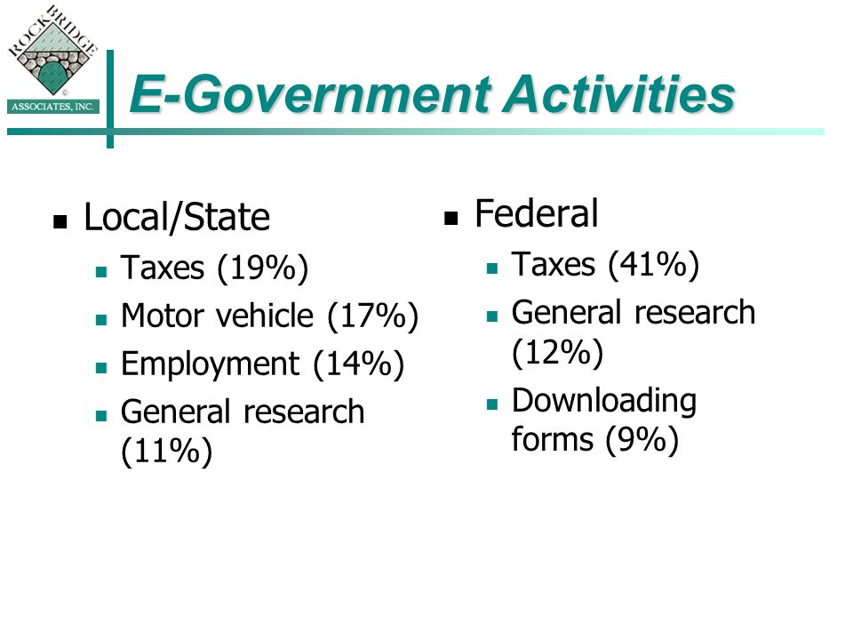 E-Government Activities Local/State Taxes (19%) Motor vehicle (17%) Employment (14%) General research (11%) Federal Taxes (41%) General research (12%) Downloading forms (9%)