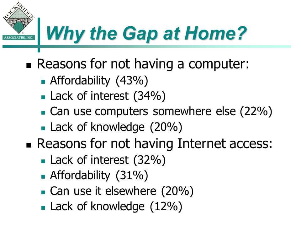 Why the Gap at Home.