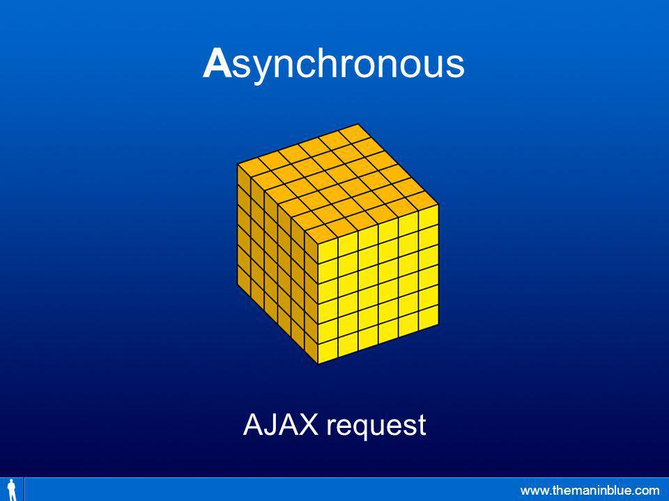 www.themaninblue.com Asynchronous AJAX request