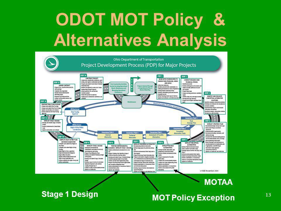 13 ODOT MOT Policy & Alternatives Analysis MOTAA MOT Policy Exception Stage 1 Design