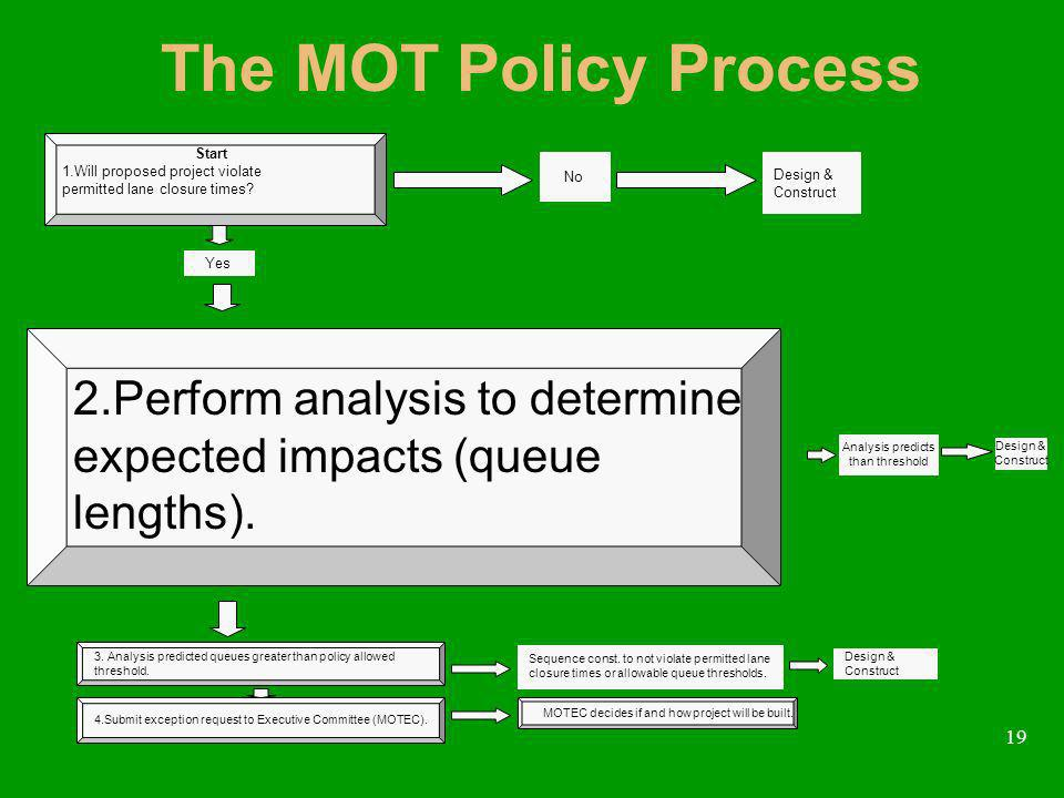 19 The MOT Policy Process 2.Perform analysis to determine expected impacts (queue lengths).