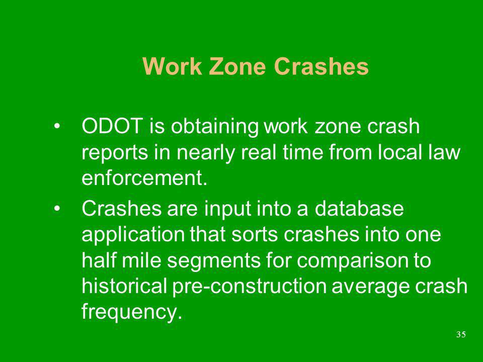 35 Work Zone Crashes ODOT is obtaining work zone crash reports in nearly real time from local law enforcement.