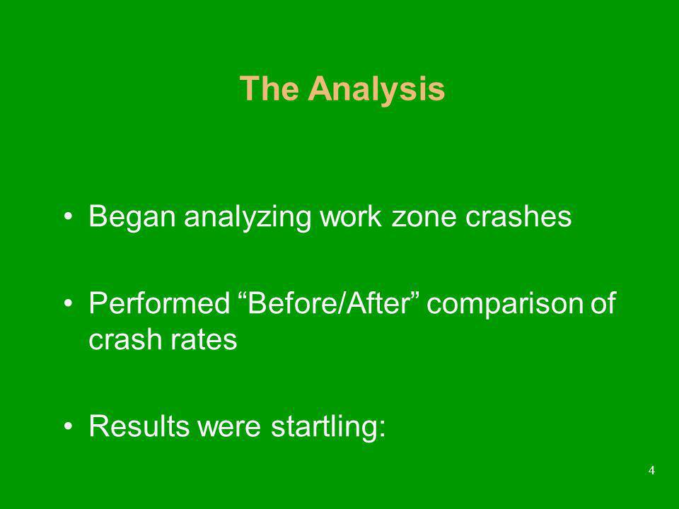 4 Began analyzing work zone crashes Performed Before/After comparison of crash rates Results were startling: The Analysis