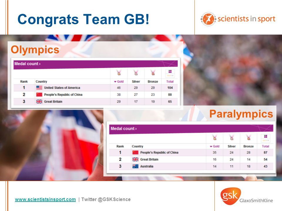 | Congrats Team GB.